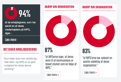 MPG-website-infographics_470px